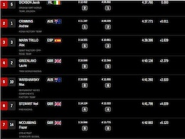 Results and Live Timing: World Cup DH Mont Sainte Anne - Qualifying